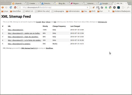 best sitemap format for google slimniyaseru